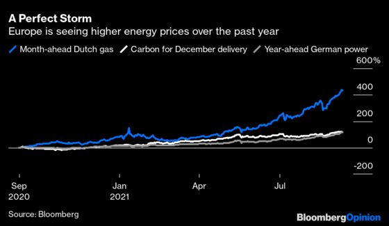 Britain's Winter Energy Crisis Is About to Get Worse