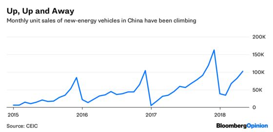 Welcome to China, Tesla. Now Time to Cough Up
