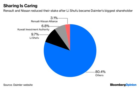 Daimler Keeps Family Jewels Close in Dance With China