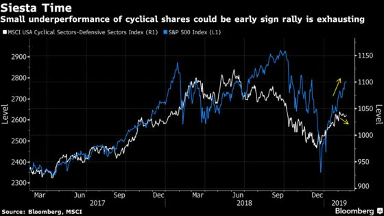 Why the $9 Trillion Stock Rally Is Beginning to Look Tired