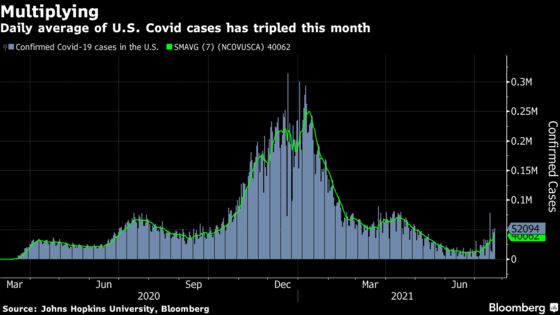 CDC Sees 'Pivotal Moment'; Cape Cod Cases Surge: Virus Update