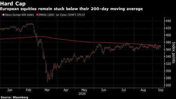 European Stocks Enjoy Best Weekly Gain in Five as Altice Surges
