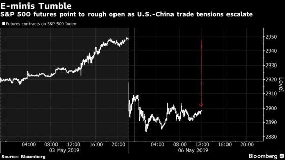 Tumbling Stocks, Spiking Volatility: Investors Brace for Open