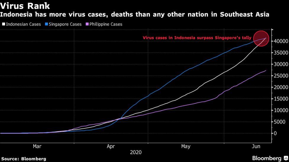 cryptocurrency top news virus