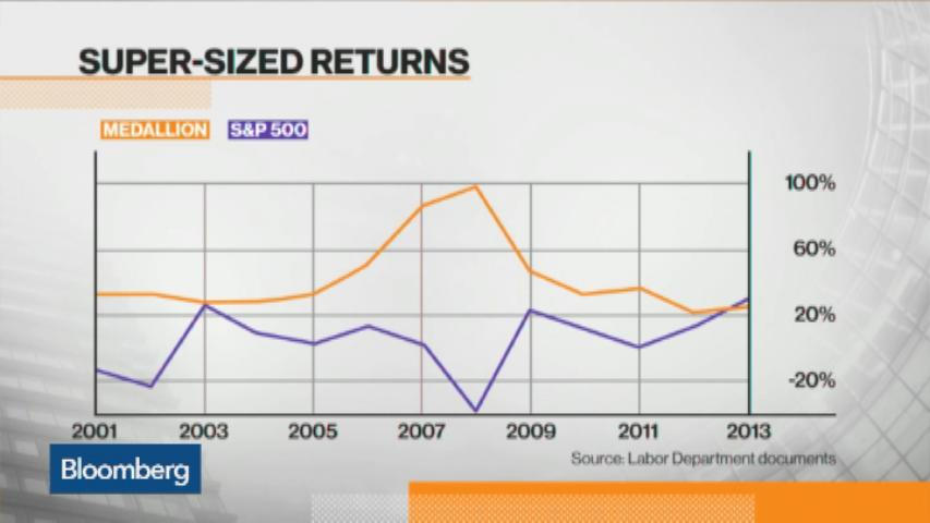 How an Exclusive Hedge Fund Turbocharged Its Retirement Plan - Bloomberg