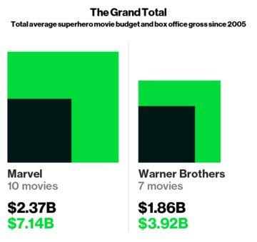 superhero-4-totals