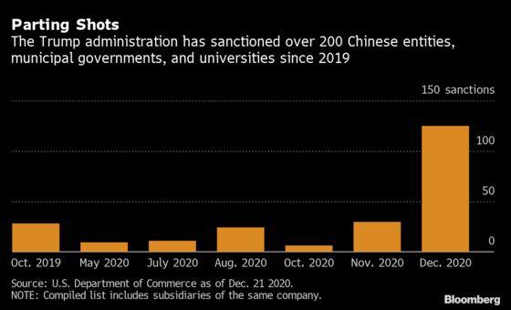 Worsening U.S.-China Tensions Put Companies in Crosshairs