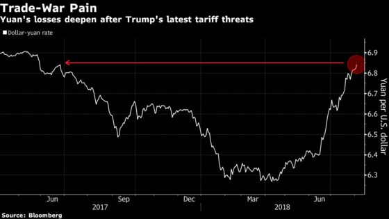 To Trump's Chagrin, Trade Standoff Helps Power Dollar Higher