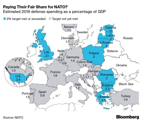 Why NATO, at 70, Is Facing New Doubt and Criticism