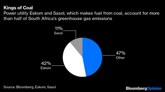South Africa's Coal Deal Can Be a Green Model