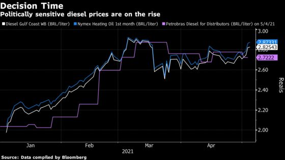 New Petrobras CEO in Hot Seat on Fuel Prices With Oil Climbing