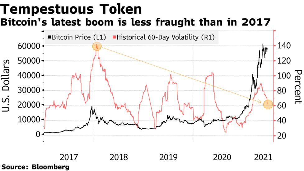 bitcoin 10000 dolerių prekyba bitcoin etoro