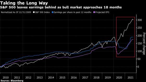 Stocks Drop as September Swoon Resumes; Bonds Fall: Markets Wrap