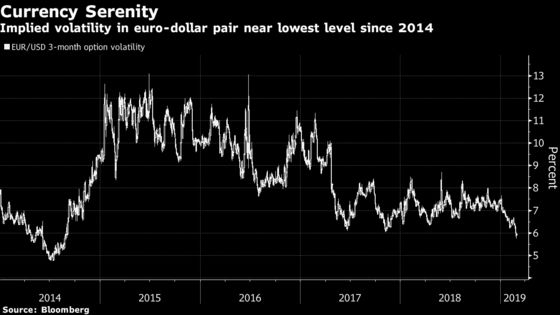 Heady Time for Dollar as Questions Swirl on Strength, Volatility