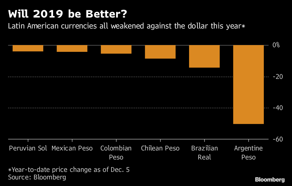 From Politics to Policies: Latin America Markets Guide in 2019