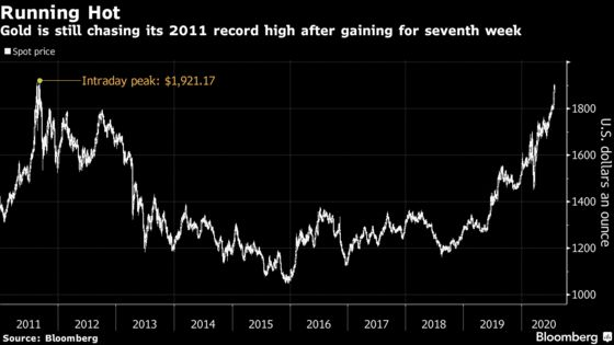 Gold Still Chasing Its 2011 Record With Fed Set to Meet