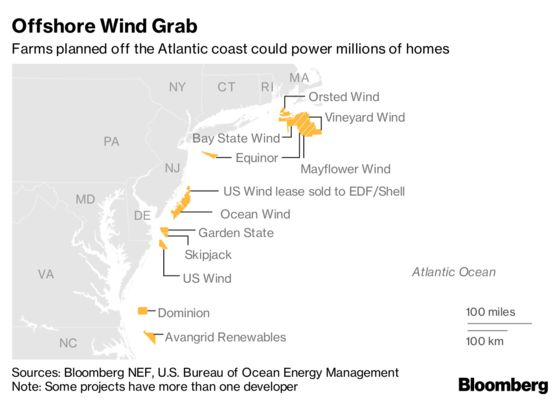 New Jersey Doubles Down on Offshore Wind for Half Its Power