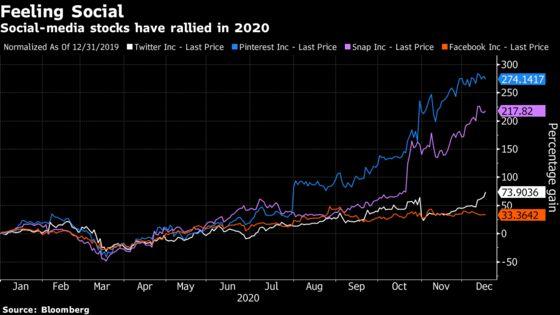 Twitter Hits Highest Since 2014 After JPMorgan Turns Bullish