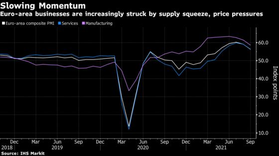 Euro-Area Services Suffer From Inflation Spooking Customers