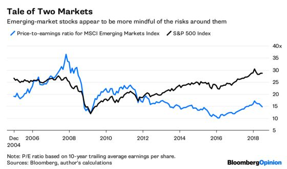 Stock Investors Pick the Wrong Exitin Emerging Markets
