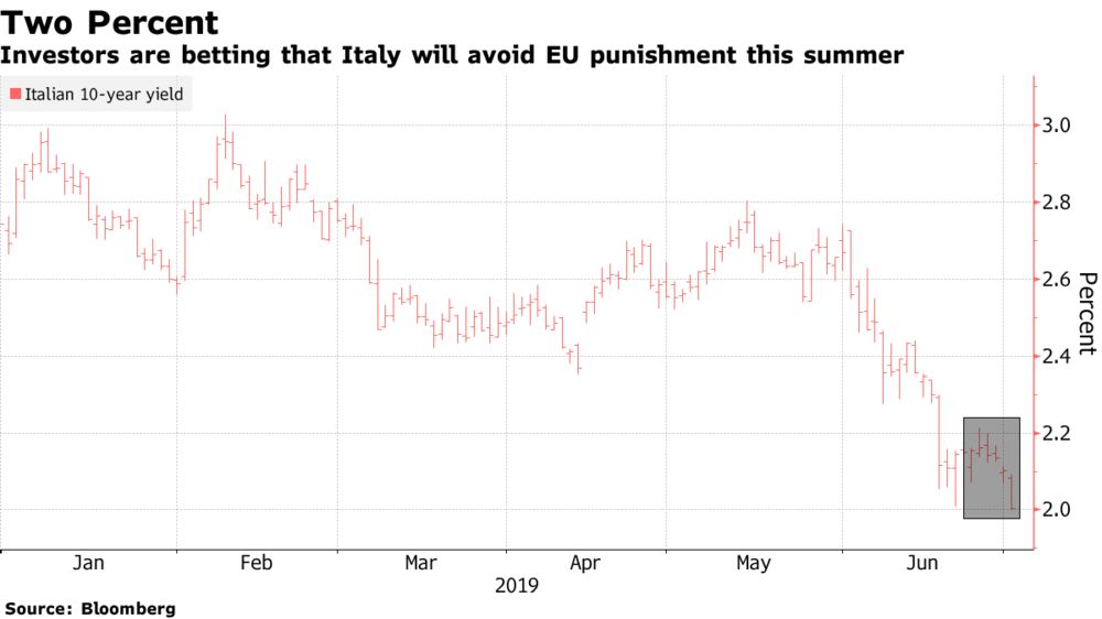Italy Tries to Reassure EU on Deficit Without Giving 2020 Target