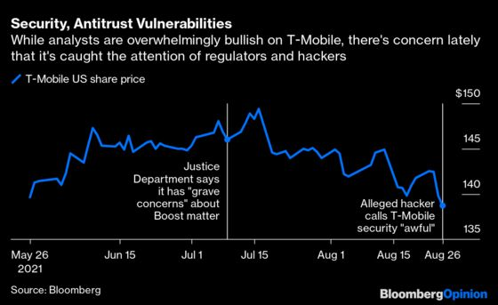 T-Mobile's Broken Promises, Cyber Breach Are a Bad Look