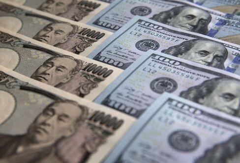 ドルと円紙幣