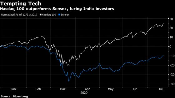 America's Tech Stock Mania Lures Amateur Traders From India