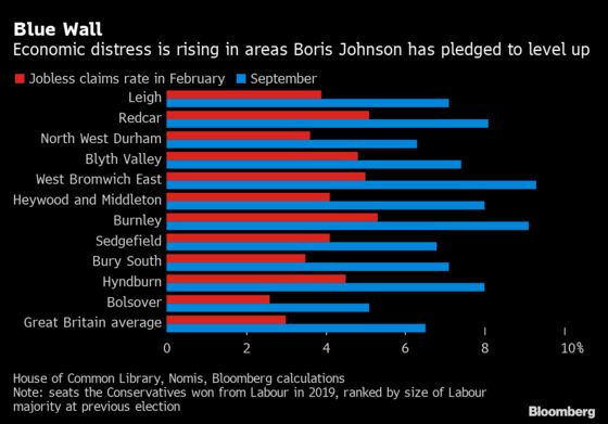 Brexit Promises Catch Up With Johnson in Covid Hotspots