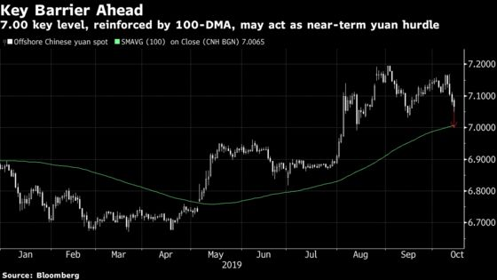 Yuan Is Key to Gauging Whether China-U.S. Deal Is Real Thing
