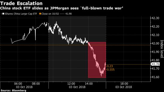 JPMorgan Cuts China Stocks on Risks of Full-Blown Trade War