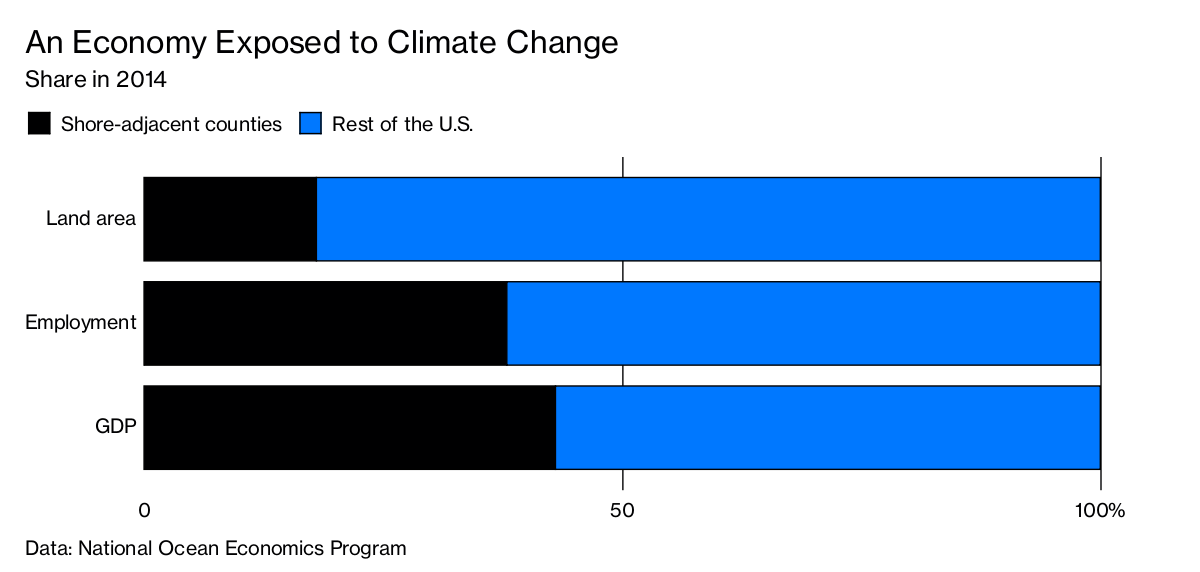 Climate Change Will Get Worse  These Investors Are Betting on It