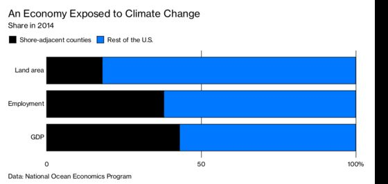 Climate Change Will Get Worse. These Investors Are Betting on It