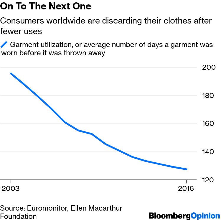 Rental Clothing Is The Future of Fashion - Bloomberg