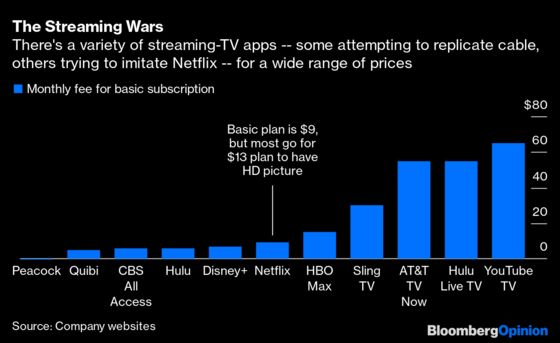 How Peacock Stands Out From the Streaming-TV Flock