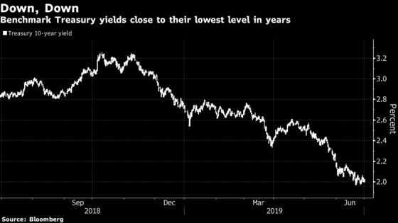 Bond Traders Are Eager to Get Past G-20 and Focus on Data Again