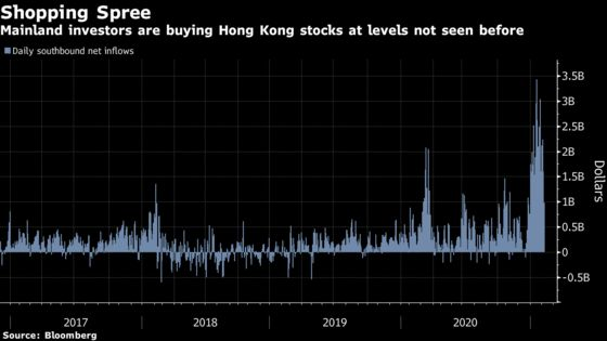 Hong Kong Stocks Are About to Lose Biggest Source of Funds