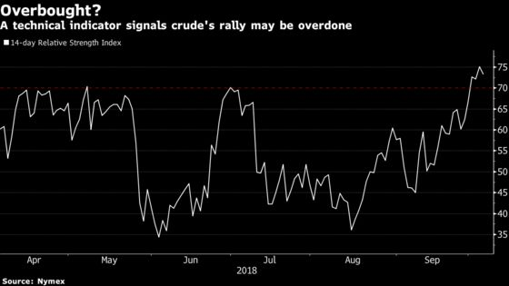 Crude Tumbles Most in Seven Weeks as American Stockpiles Swell