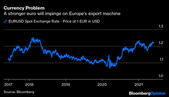 The ECB Has Far Worse Troubles Than Inflation