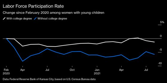 Child-Care Crunch Could Trigger a Double-Dip Recession for Women