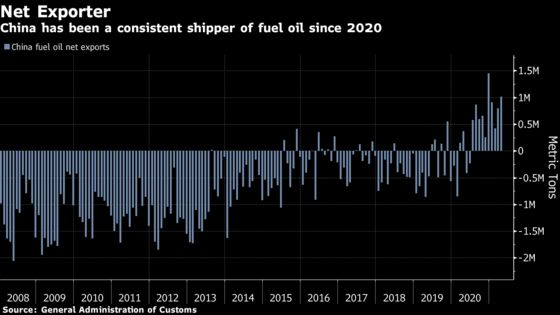 China's New Fuel Tax Has Refiners Scouring for Alternatives