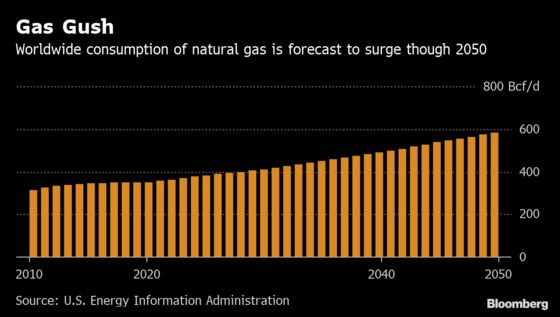 Biggest Threat to Once-Prized Gas Is Getting Kicked Out of Homes