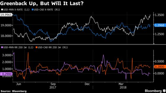 Tariff Thursday Strikes Again: Here's the Fallout Across Assets