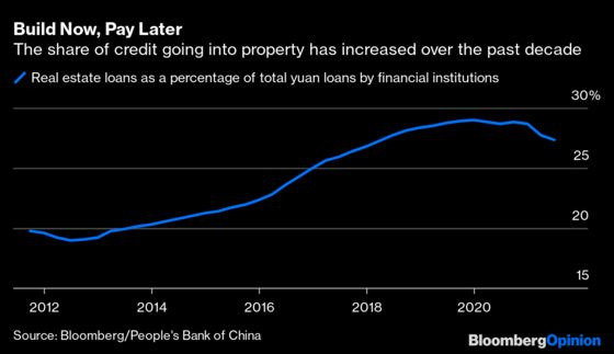Can China Step Off Its Property Treadmill? Not Likely