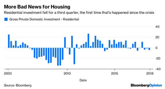Even a Good GDP Report Has Bad News for Housing