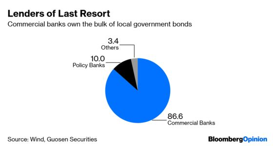 Want to Find an Independent Central Bank? Try China