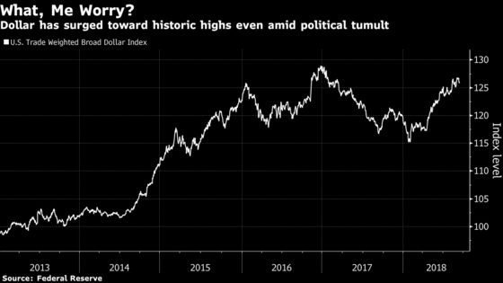 Investors Are Getting Creative to Tackle a Booming Economy and Trump's Policies