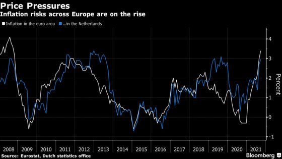 ECB's Knot Urges Investors to Take Inflation Risks Seriously