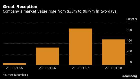 UTime IPO Evokes Dot-Com Era's Giddiness With  2,600% Rally