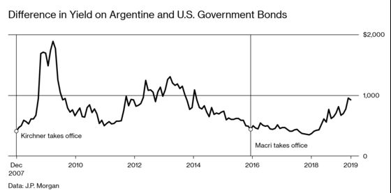 Argentina's Macri and Kirchner Need to Face Each Other If They Hope to Win